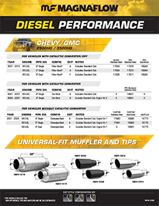 Image of Chevy / GMC 2500HD & 3500HD Diesel Performance Exhaust Systems PDF for download