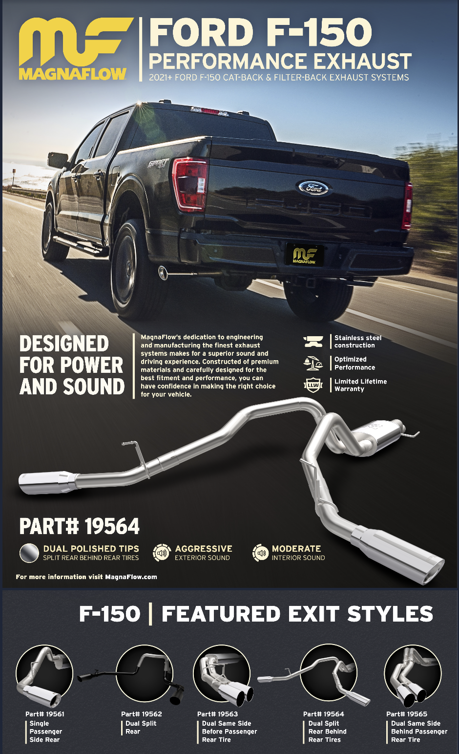 D-FIT Muffler Replacement Kit PDF for download